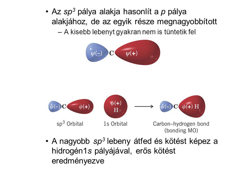 •Az sp 3 pálya alakja hasonlít a p pálya alakjához, de az egyik része megnagyobbított –A kisebb lebenyt gyakran nem is tüntetik fel •A nagyobb sp 3 le