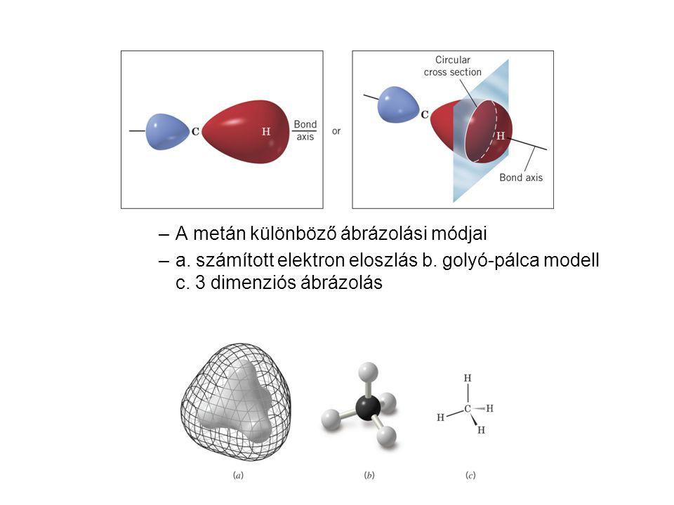 –A metán különböző ábrázolási módjai –a. számított elektron eloszlás b. golyó-pálca modell c. 3 dimenziós ábrázolás
