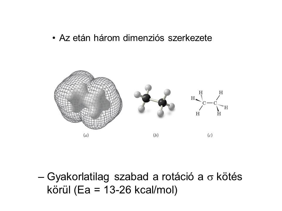 •Az etán három dimenziós szerkezete –Gyakorlatilag szabad a rotáció a  kötés körül (Ea = 13-26 kcal/mol)