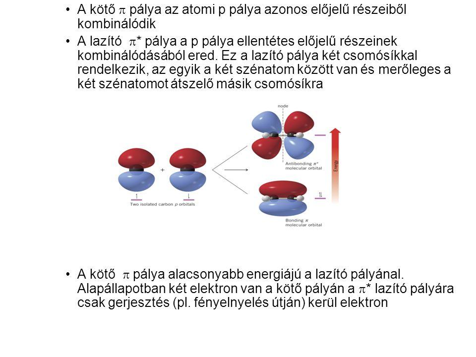 •A kötő  pálya az atomi p pálya azonos előjelű részeiből kombinálódik •A lazító  * pálya a p pálya ellentétes előjelű részeinek kombinálódásából ere
