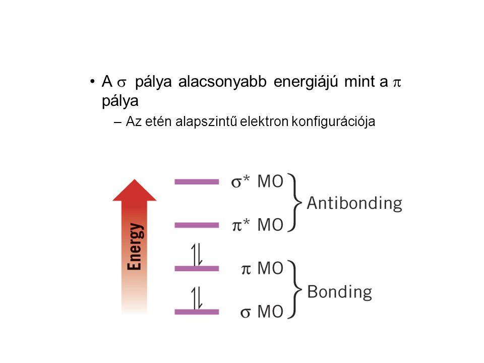 •A  pálya alacsonyabb energiájú mint a  pálya –Az etén alapszintű elektron konfigurációja