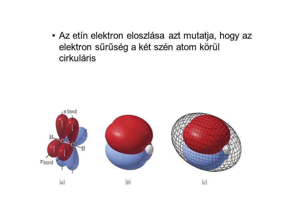 •Az etín elektron eloszlása azt mutatja, hogy az elektron sűrűség a két szén atom körül cirkuláris