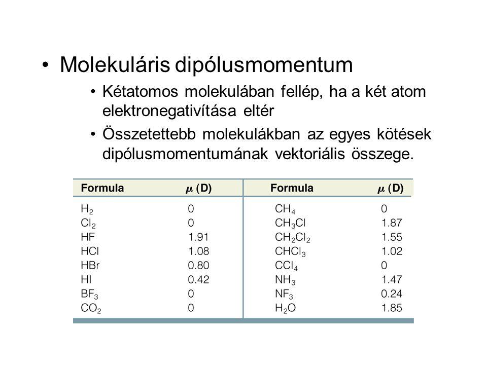 •Molekuláris dipólusmomentum •Kétatomos molekulában fellép, ha a két atom elektronegativítása eltér •Összetettebb molekulákban az egyes kötések dipólu