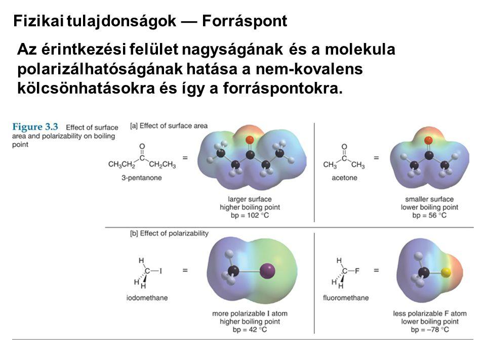 Az érintkezési felület nagyságának és a molekula polarizálhatóságának hatása a nem-kovalens kölcsönhatásokra és így a forráspontokra. Fizikai tulajdon