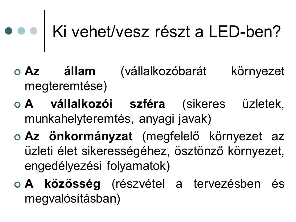 Ki vehet/vesz részt a LED-ben.