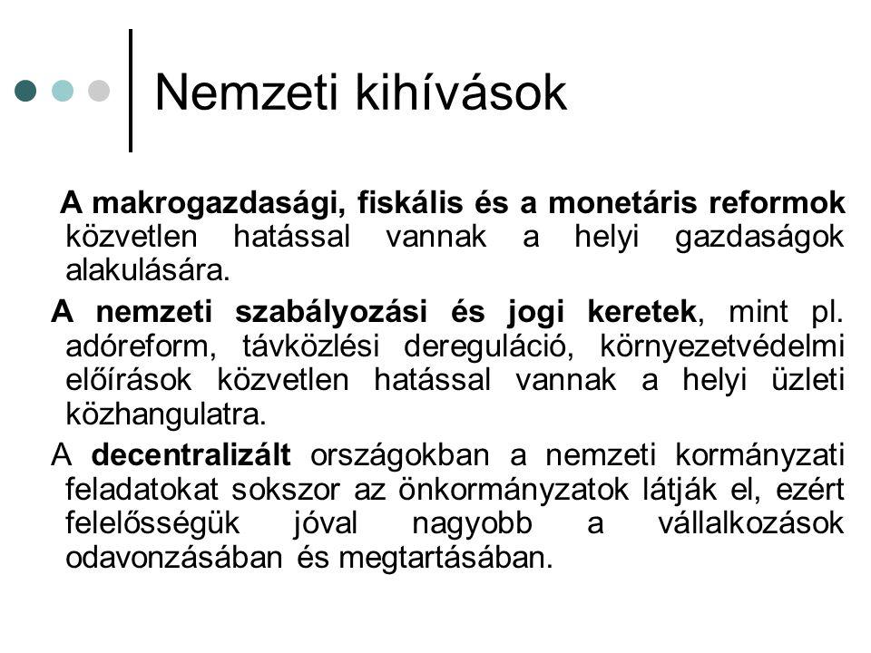 Nemzeti kihívások A makrogazdasági, fiskális és a monetáris reformok közvetlen hatással vannak a helyi gazdaságok alakulására.