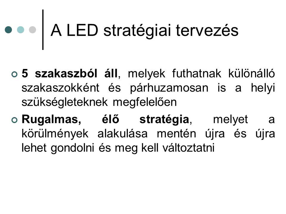 A LED stratégiai tervezés 5 szakaszból áll, melyek futhatnak különálló szakaszokként és párhuzamosan is a helyi szükségleteknek megfelelően Rugalmas, élő stratégia, melyet a körülmények alakulása mentén újra és újra lehet gondolni és meg kell változtatni
