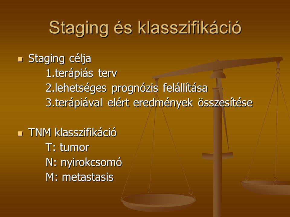 Staging és klasszifikáció  Staging célja 1.terápiás terv 1.terápiás terv 2.lehetséges prognózis felállítása 2.lehetséges prognózis felállítása 3.terá