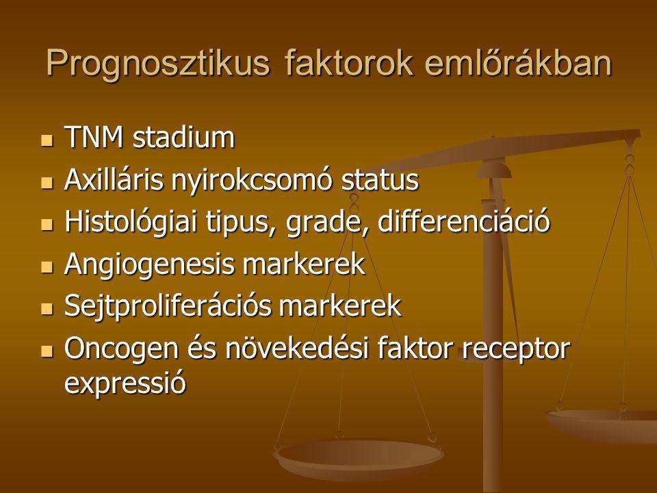Prognosztikus faktorok emlőrákban  TNM stadium  Axilláris nyirokcsomó status  Histológiai tipus, grade, differenciáció  Angiogenesis markerek  Se