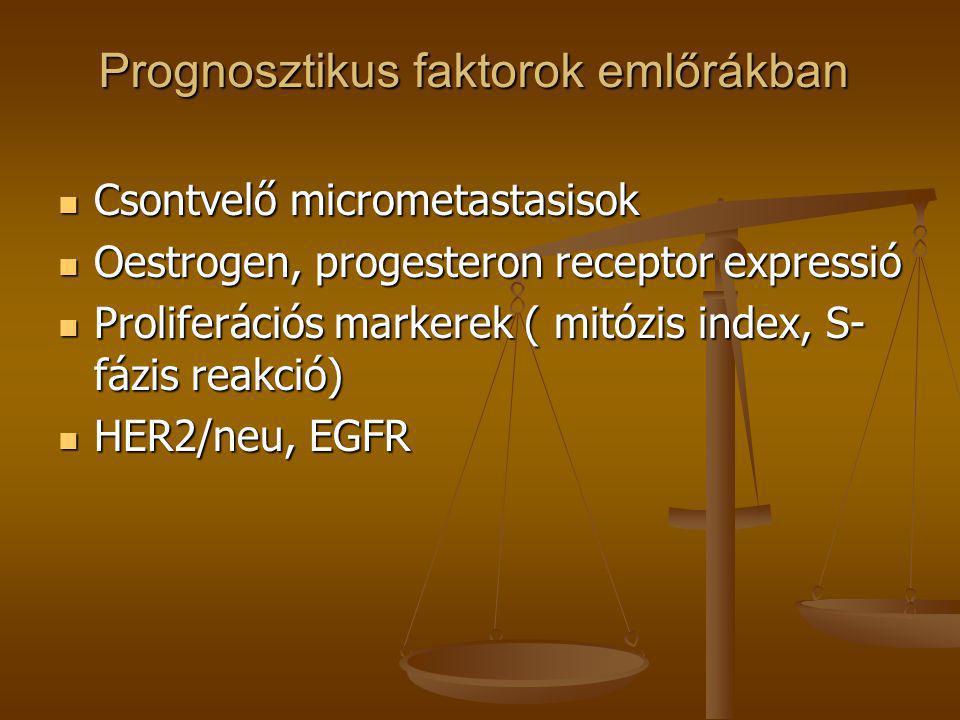 Prognosztikus faktorok emlőrákban  Csontvelő micrometastasisok  Oestrogen, progesteron receptor expressió  Proliferációs markerek ( mitózis index,