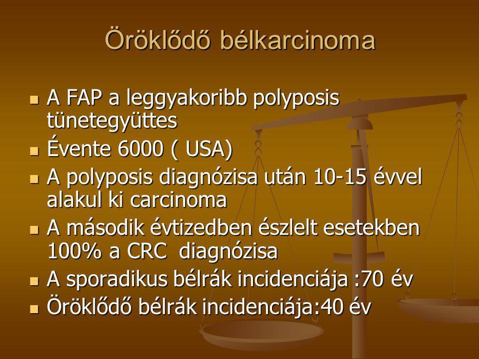 Öröklődő bélkarcinoma  A FAP a leggyakoribb polyposis tünetegyüttes  Évente 6000 ( USA)  A polyposis diagnózisa után 10-15 évvel alakul ki carcinom