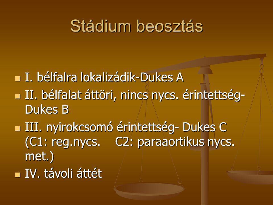 Stádium beosztás  I. bélfalra lokalizádik-Dukes A  II. bélfalat áttöri, nincs nycs. érintettség- Dukes B  III. nyirokcsomó érintettség- Dukes C (C1