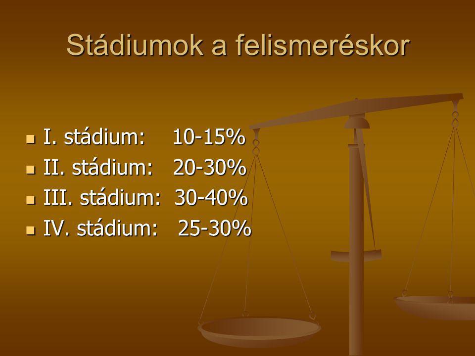 Stádiumok a felismeréskor  I. stádium: 10-15%  II. stádium: 20-30%  III. stádium: 30-40%  IV. stádium: 25-30%