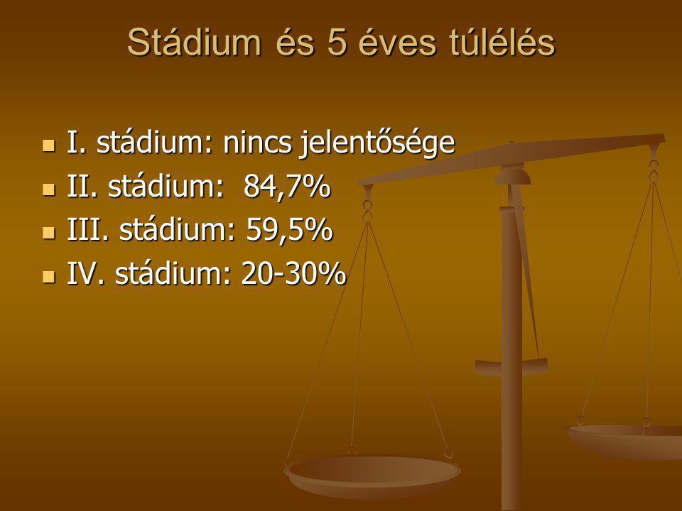 Stádium és 5 éves túlélés  I. stádium: nincs jelentősége  II. stádium: 84,7%  III. stádium: 59,5%  IV. stádium: 20-30%