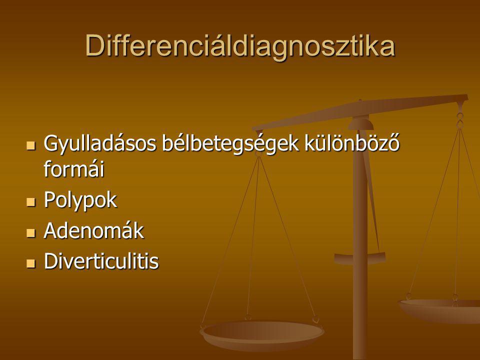 Differenciáldiagnosztika  Gyulladásos bélbetegségek különböző formái  Polypok  Adenomák  Diverticulitis
