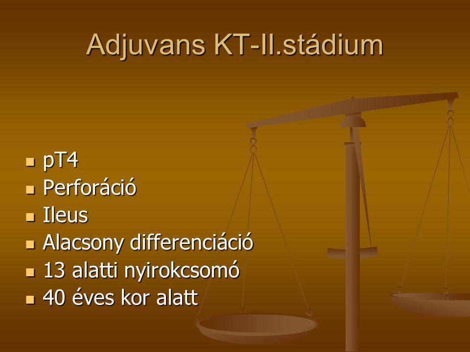 Adjuvans KT-II.stádium  pT4  Perforáció  Ileus  Alacsony differenciáció  13 alatti nyirokcsomó  40 éves kor alatt