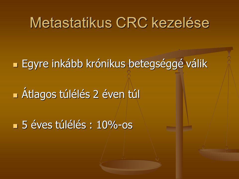 Metastatikus CRC kezelése  Egyre inkább krónikus betegséggé válik  Átlagos túlélés 2 éven túl  5 éves túlélés : 10%-os