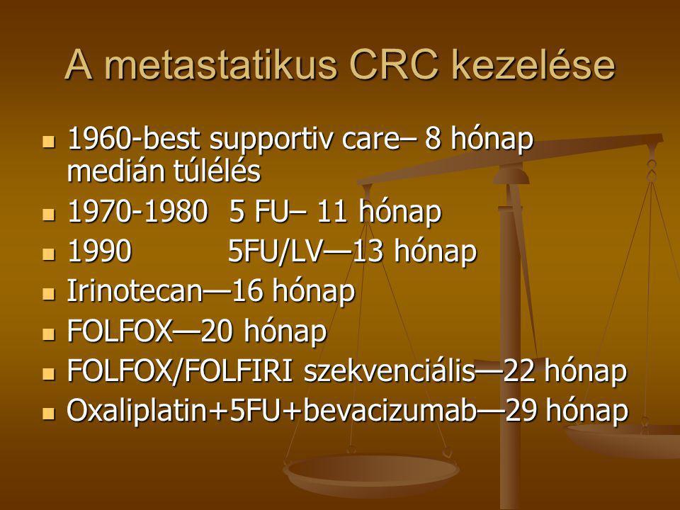 A metastatikus CRC kezelése  1960-best supportiv care– 8 hónap medián túlélés  1970-1980 5 FU– 11 hónap  1990 5FU/LV—13 hónap  Irinotecan—16 hónap