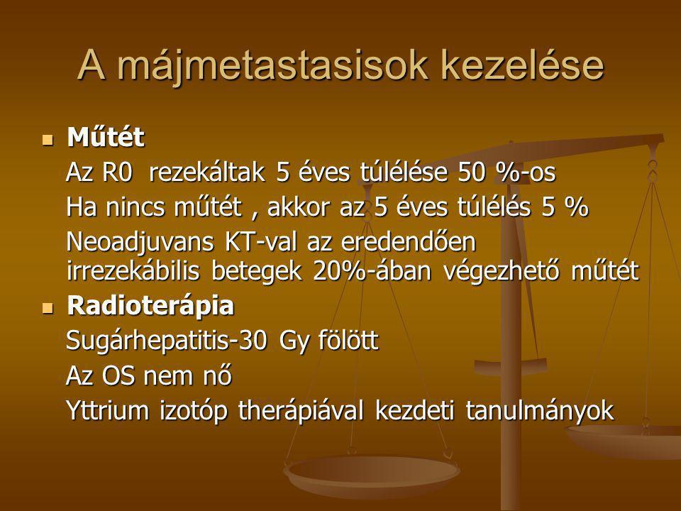 A májmetastasisok kezelése  Műtét Az R0 rezekáltak 5 éves túlélése 50 %-os Az R0 rezekáltak 5 éves túlélése 50 %-os Ha nincs műtét, akkor az 5 éves t