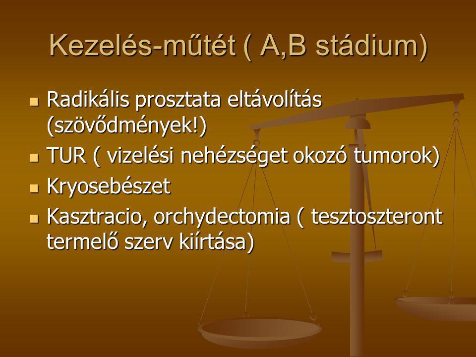 Kezelés-műtét ( A,B stádium)  Radikális prosztata eltávolítás (szövődmények!)  TUR ( vizelési nehézséget okozó tumorok)  Kryosebészet  Kasztracio,