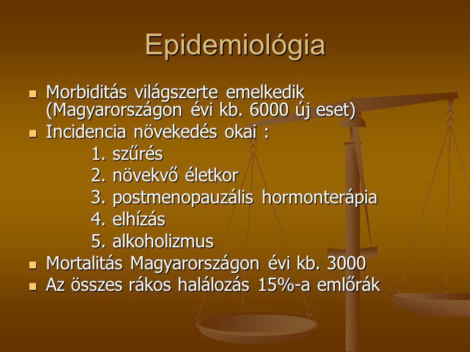 Epidemiológia  Morbiditás világszerte emelkedik (Magyarországon évi kb. 6000 új eset)  Incidencia növekedés okai : 1. szűrés 1. szűrés 2. növekvő él