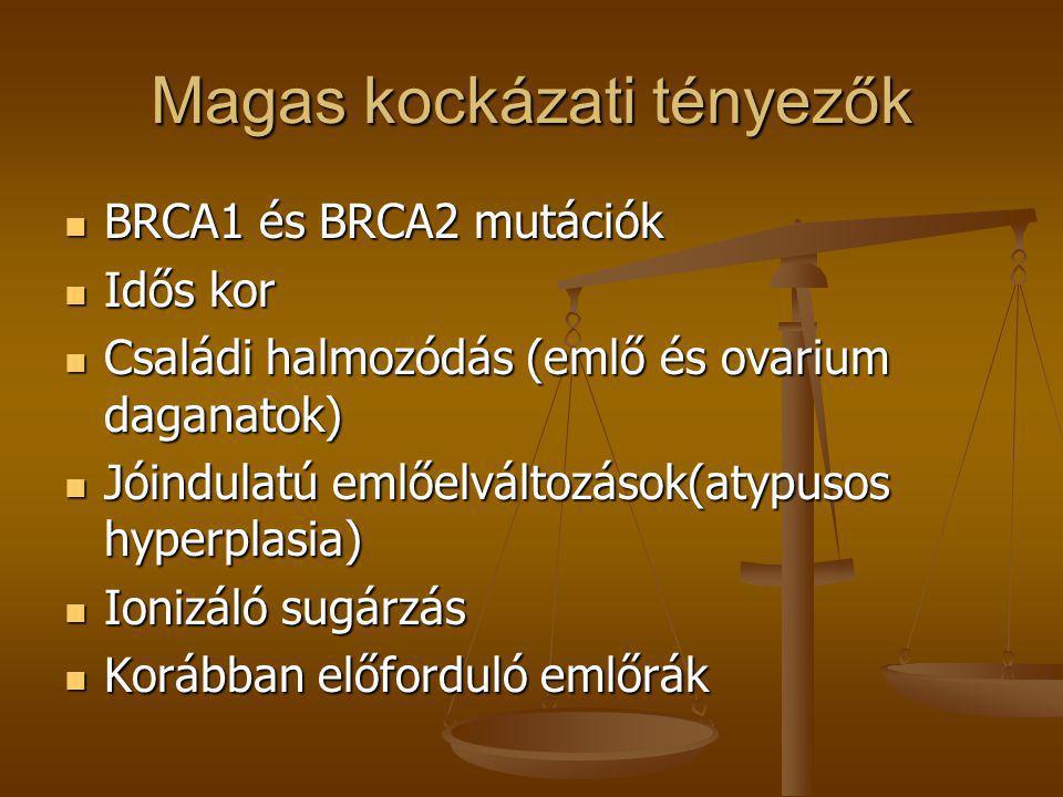 Magas kockázati tényezők  BRCA1 és BRCA2 mutációk  Idős kor  Családi halmozódás (emlő és ovarium daganatok)  Jóindulatú emlőelváltozások(atypusos
