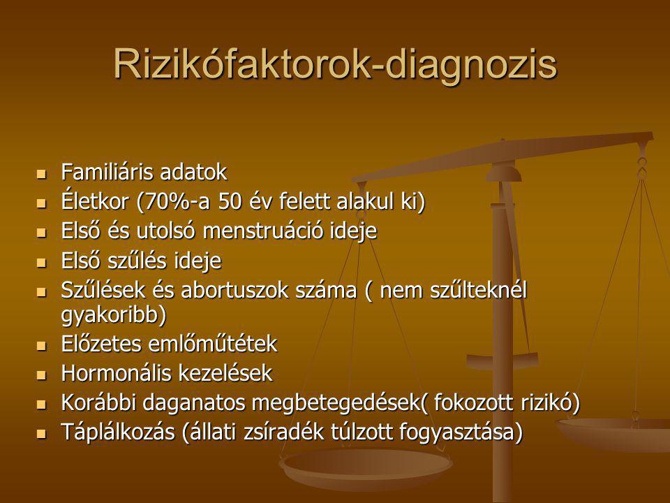 Rizikófaktorok-diagnozis  Familiáris adatok  Életkor (70%-a 50 év felett alakul ki)  Első és utolsó menstruáció ideje  Első szűlés ideje  Szűlése