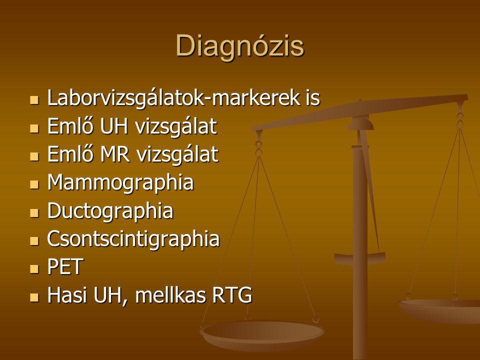 Diagnózis  Laborvizsgálatok-markerek is  Emlő UH vizsgálat  Emlő MR vizsgálat  Mammographia  Ductographia  Csontscintigraphia  PET  Hasi UH, m