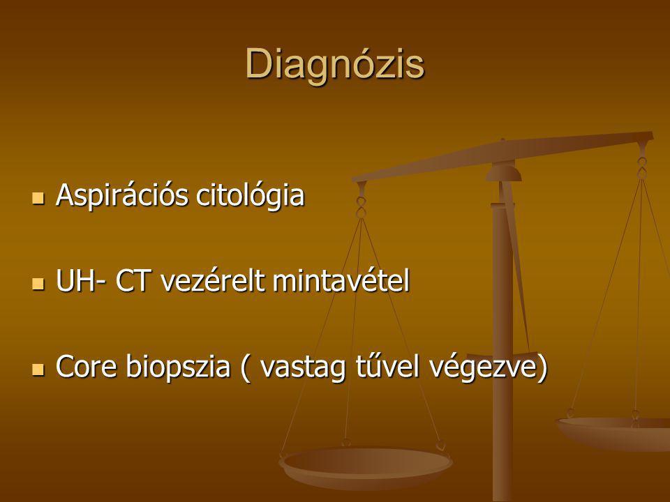 Diagnózis  Aspirációs citológia  UH- CT vezérelt mintavétel  Core biopszia ( vastag tűvel végezve)