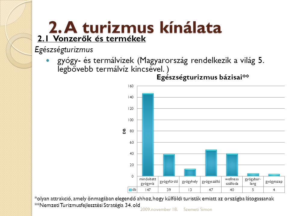 2. A turizmus kínálata 2.1 Vonzerők és termékek Egészségturizmus  gyógy- és termálvizek (Magyarország rendelkezik a világ 5. legbővebb termálvíz kinc