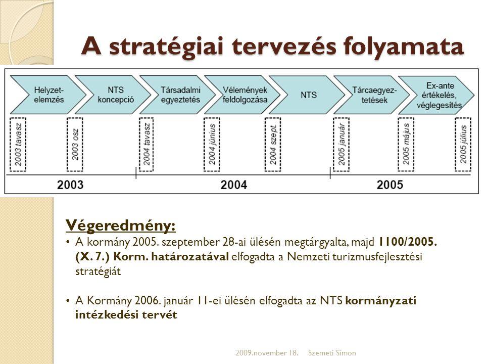 A stratégiai tervezés folyamata 2009.november 18.Szemeti Simon Végeredmény: • A kormány 2005.