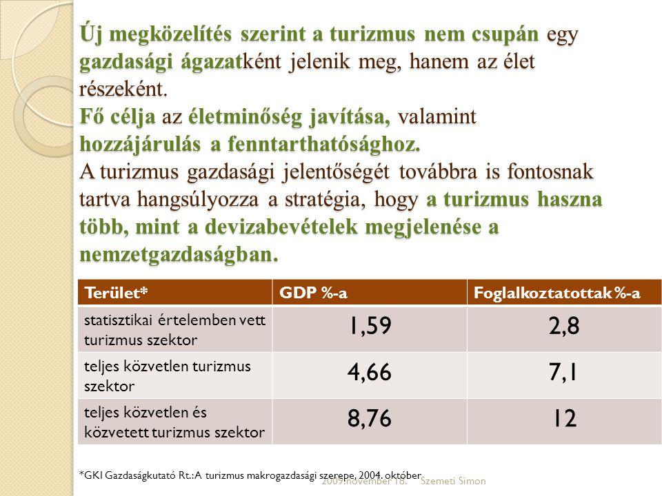 HORIZONTÁLIS TÉMÁK 5.