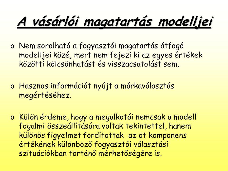 A vásárlói magatartás modelljei oNem sorolható a fogyasztói magatartás átfogó modelljei közé, mert nem fejezi ki az egyes értékek közötti kölcsönhatás