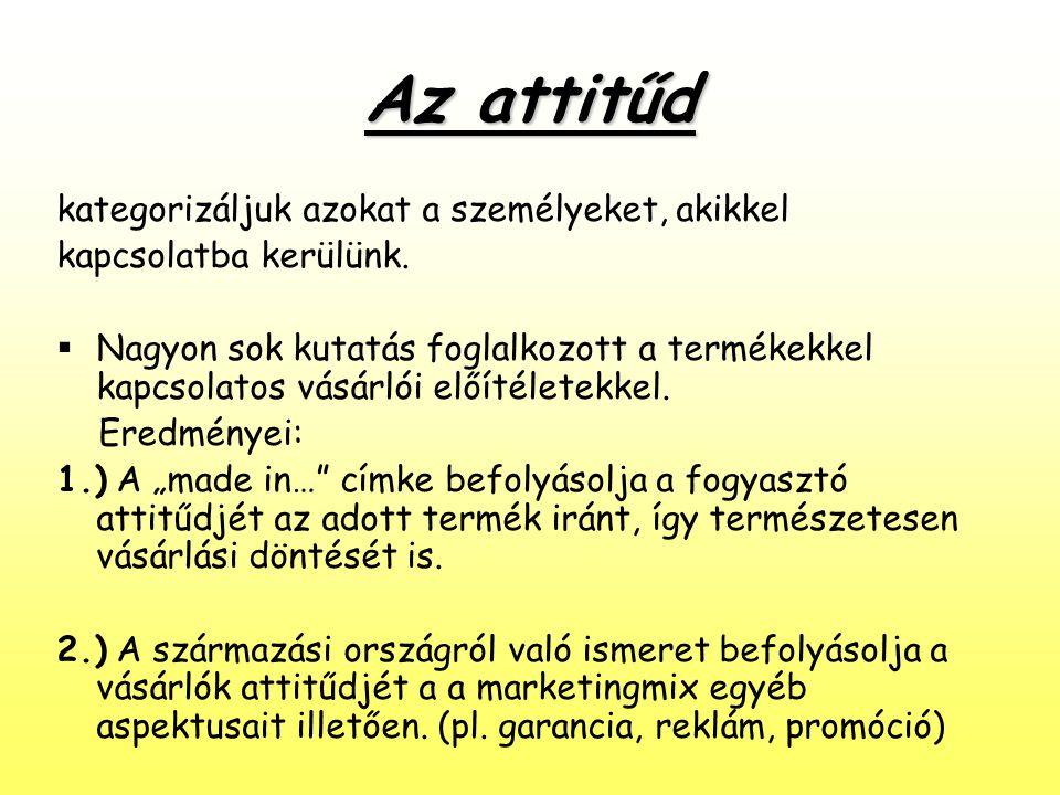 Az attitűd kategorizáljuk azokat a személyeket, akikkel kapcsolatba kerülünk.  Nagyon sok kutatás foglalkozott a termékekkel kapcsolatos vásárlói elő