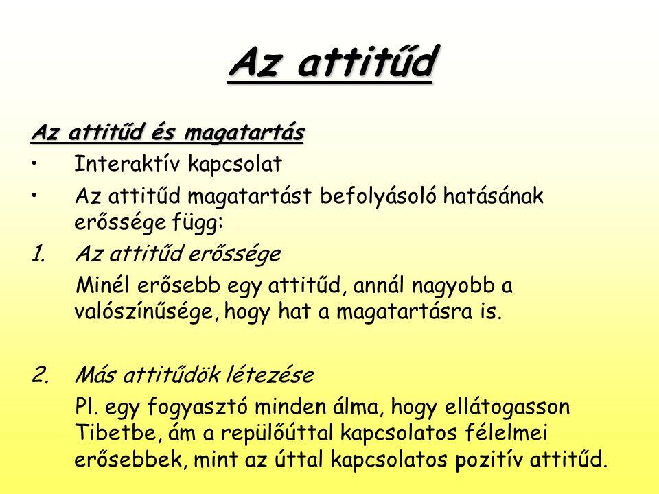 Az attitűd Az attitűd és magatartás •Interaktív kapcsolat •Az attitűd magatartást befolyásoló hatásának erőssége függ: 1.Az attitűd erőssége Minél erő