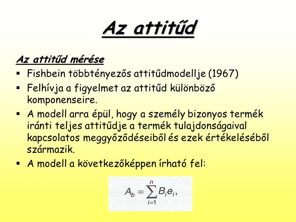 Az attitűd Az attitűd mérése  Fishbein többtényezős attitűdmodellje (1967)  Felhívja a figyelmet az attitűd különböző komponenseire.  A modell arra