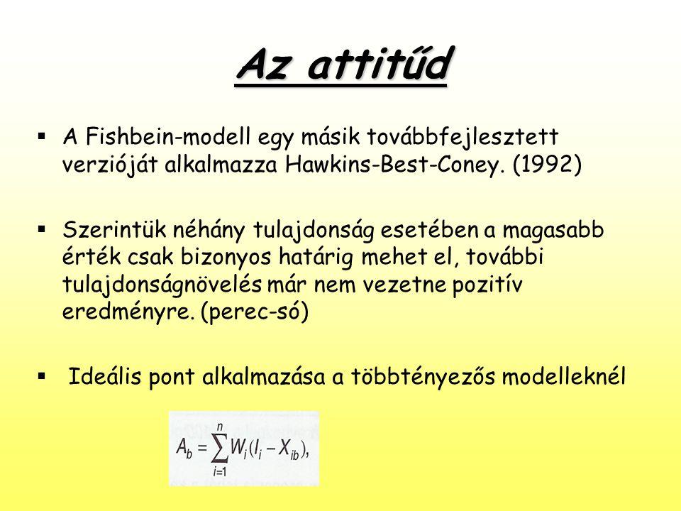 Az attitűd  A Fishbein-modell egy másik továbbfejlesztett verzióját alkalmazza Hawkins-Best-Coney. (1992)  Szerintük néhány tulajdonság esetében a m