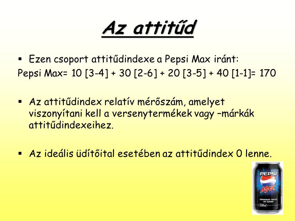 Az attitűd  Ezen csoport attitűdindexe a Pepsi Max iránt: Pepsi Max= 10 [3-4] + 30 [2-6] + 20 [3-5] + 40 [1-1]= 170  Az attitűdindex relatív mérőszá