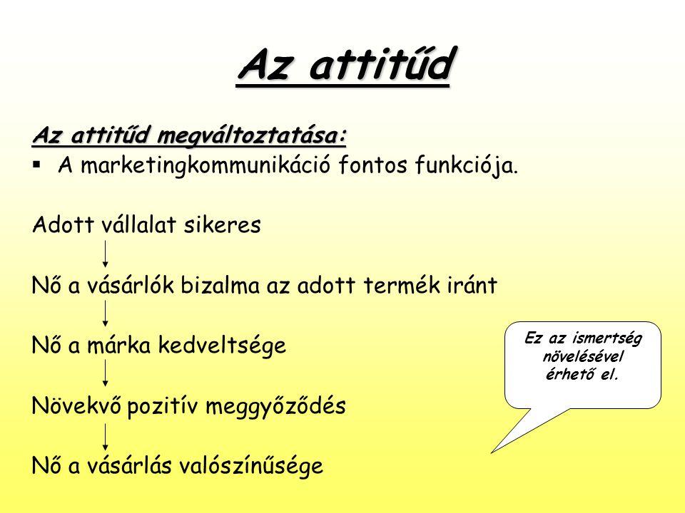Az attitűd Az attitűd megváltoztatása:  A marketingkommunikáció fontos funkciója. Adott vállalat sikeres Nő a vásárlók bizalma az adott termék iránt