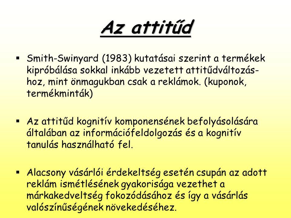 Az attitűd  Smith-Swinyard (1983) kutatásai szerint a termékek kipróbálása sokkal inkább vezetett attitűdváltozás- hoz, mint önmagukban csak a reklám