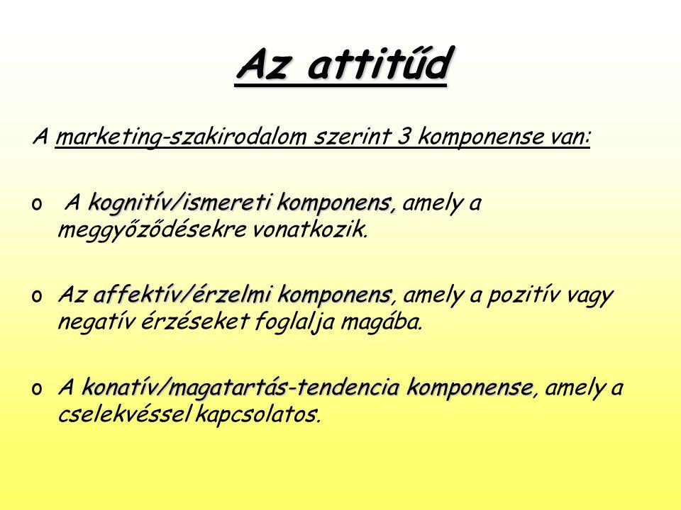 Az attitűd A marketing-szakirodalom szerint 3 komponense van: kognitív/ismereti komponens, o A kognitív/ismereti komponens, amely a meggyőződésekre vo