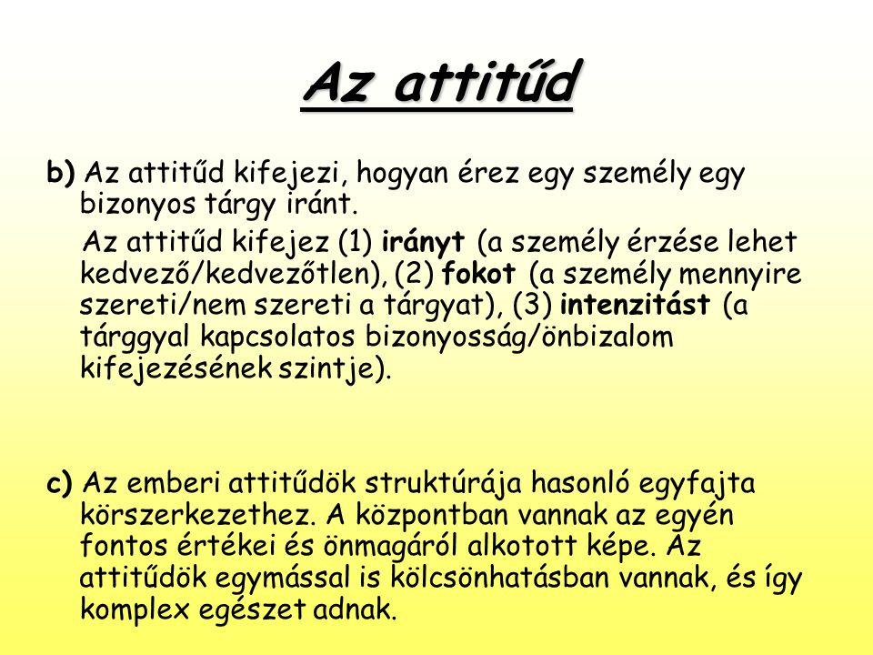 Az attitűd b) Az attitűd kifejezi, hogyan érez egy személy egy bizonyos tárgy iránt. Az attitűd kifejez (1) irányt (a személy érzése lehet kedvező/ked