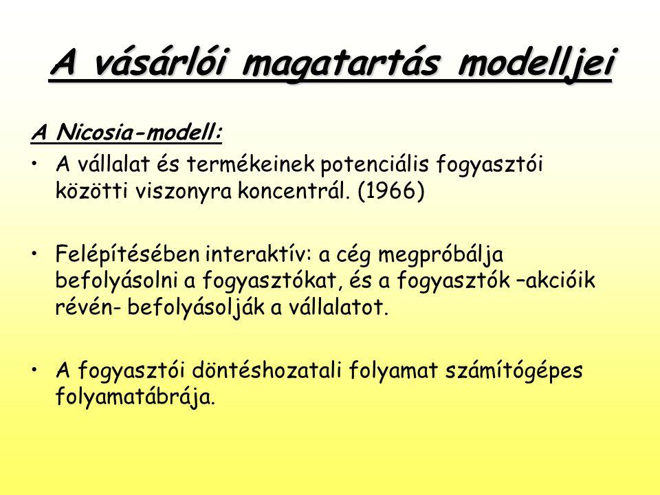 A vásárlói magatartás modelljei A Nicosia-modell: •A vállalat és termékeinek potenciális fogyasztói közötti viszonyra koncentrál. (1966) •Felépítésébe