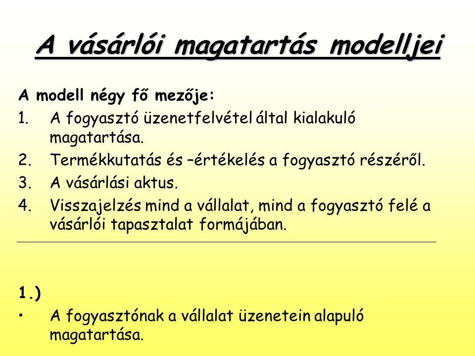 A vásárlói magatartás modelljei A modell négy fő mezője: 1.A fogyasztó üzenetfelvétel által kialakuló magatartása. 2.Termékkutatás és –értékelés a fog