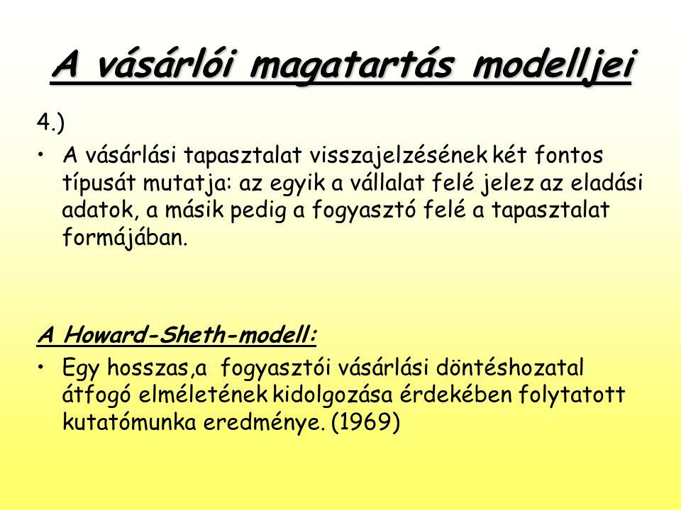A vásárlói magatartás modelljei 4.) •A vásárlási tapasztalat visszajelzésének két fontos típusát mutatja: az egyik a vállalat felé jelez az eladási ad