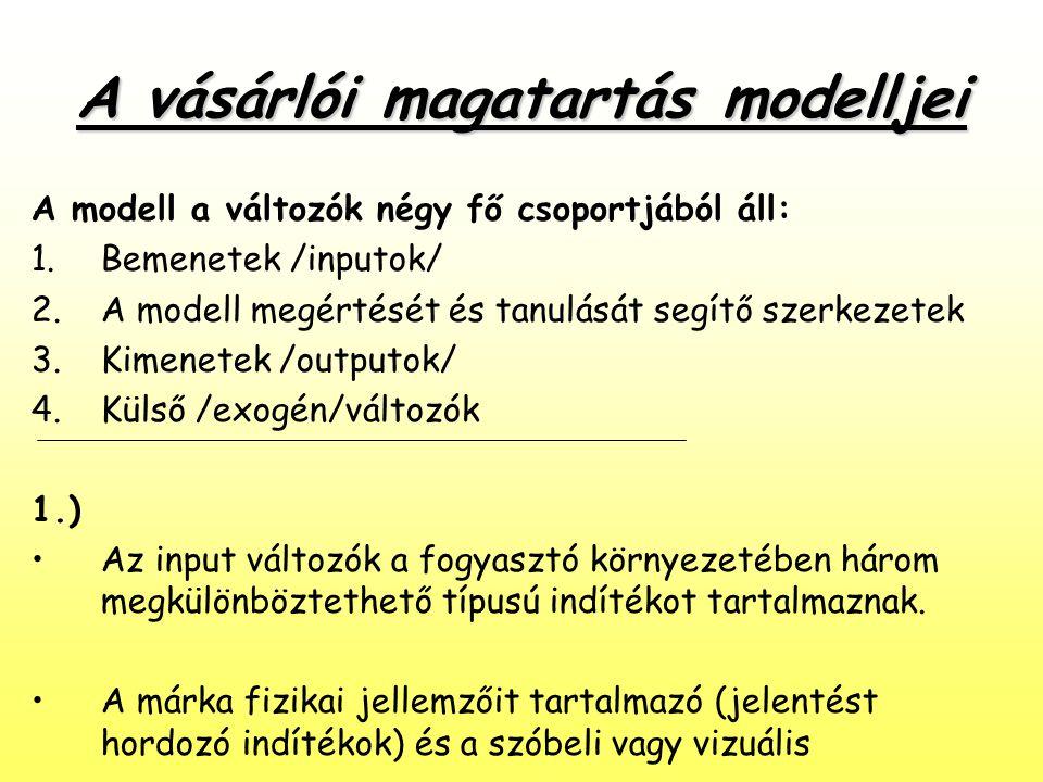 A vásárlói magatartás modelljei A modell a változók négy fő csoportjából áll: 1.Bemenetek /inputok/ 2.A modell megértését és tanulását segítő szerkeze