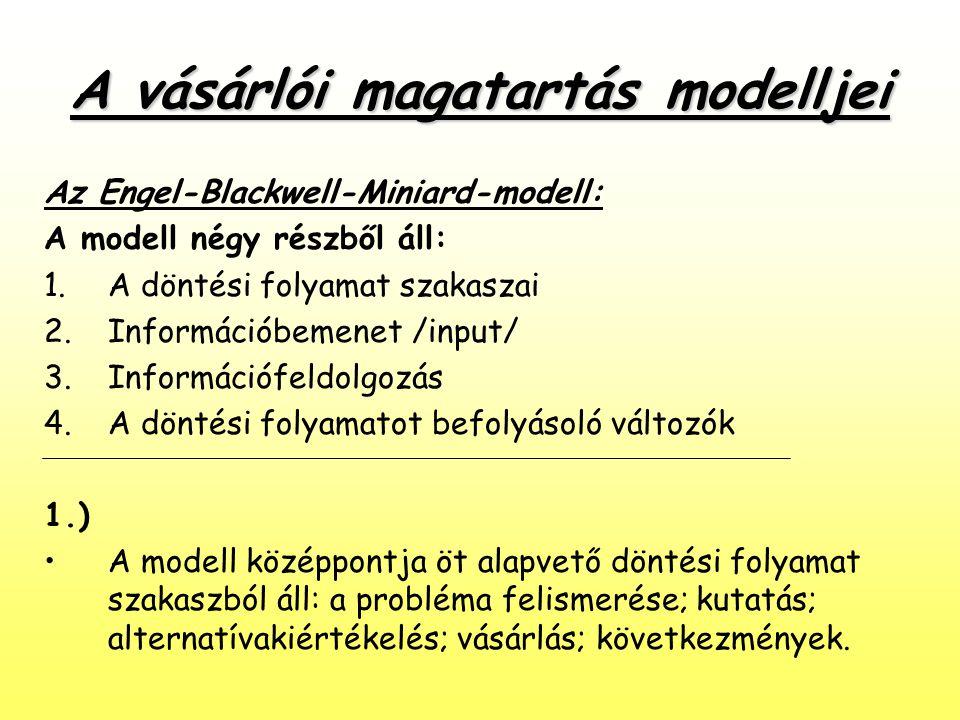 A vásárlói magatartás modelljei Az Engel-Blackwell-Miniard-modell: A modell négy részből áll: 1.A döntési folyamat szakaszai 2.Információbemenet /inpu