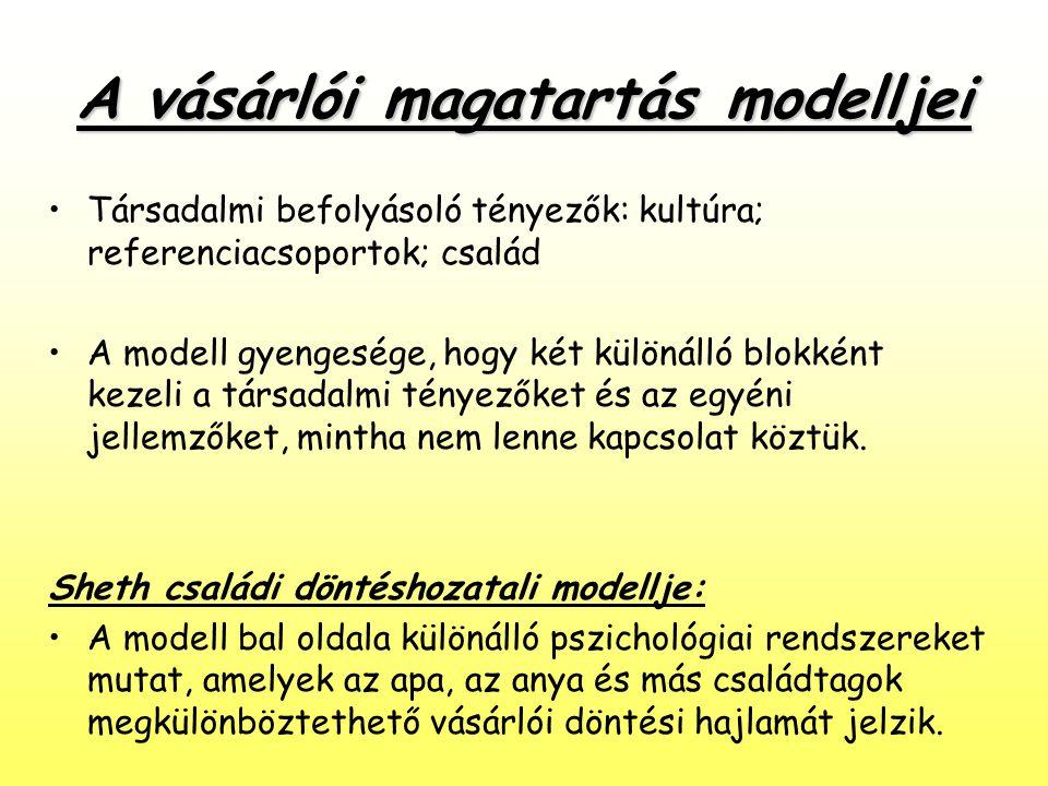A vásárlói magatartás modelljei •Társadalmi befolyásoló tényezők: kultúra; referenciacsoportok; család •A modell gyengesége, hogy két különálló blokké