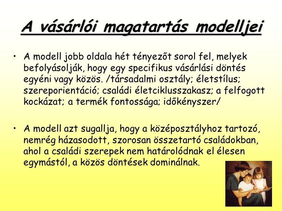 A vásárlói magatartás modelljei •A modell jobb oldala hét tényezőt sorol fel, melyek befolyásolják, hogy egy specifikus vásárlási döntés egyéni vagy k