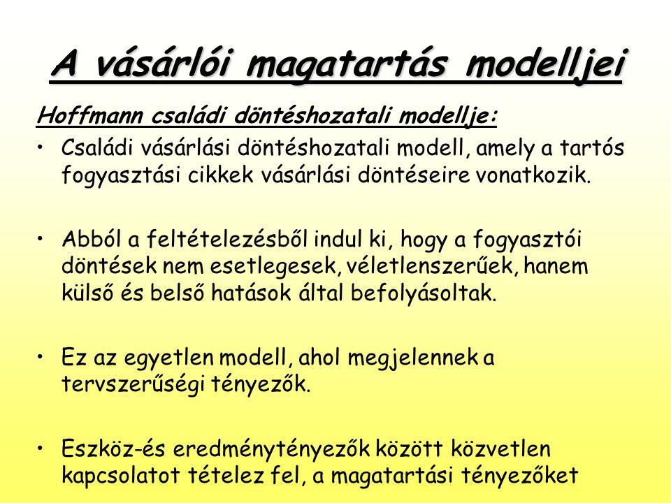 A vásárlói magatartás modelljei Hoffmann családi döntéshozatali modellje: •Családi vásárlási döntéshozatali modell, amely a tartós fogyasztási cikkek